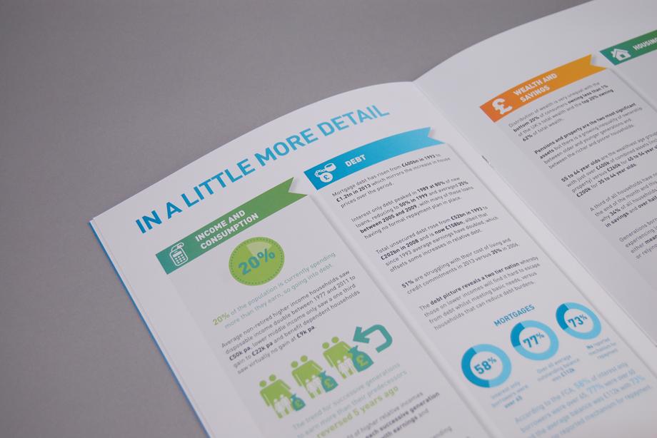 Tisa brochure detail