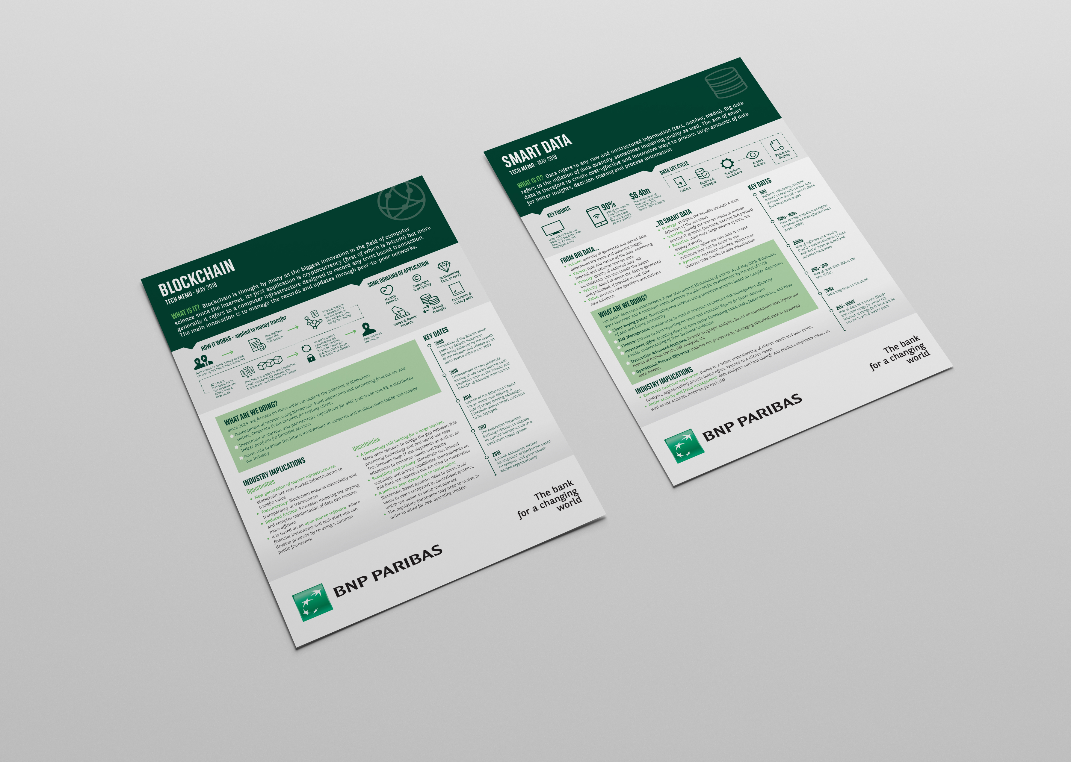 Home-web-BNP-Paribas-Securities-Services-Tech-memo